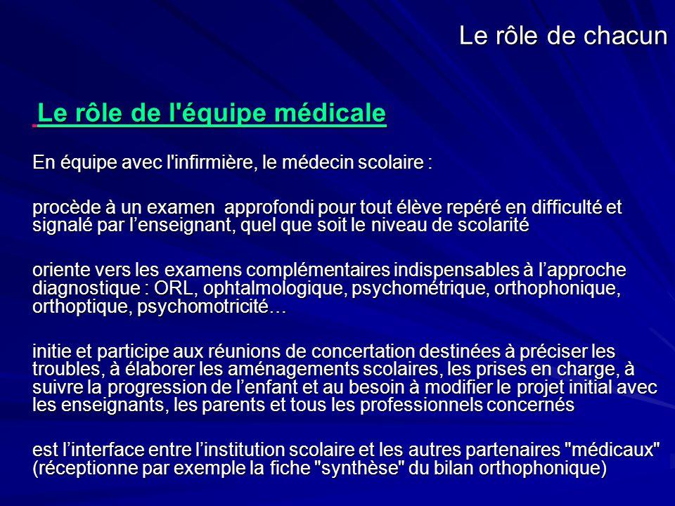 Le rôle de chacun Le rôle de l équipe médicale