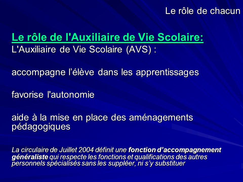 Le rôle de chacun Le rôle de l Auxiliaire de Vie Scolaire: L Auxiliaire de Vie Scolaire (AVS) : accompagne l'élève dans les apprentissages.