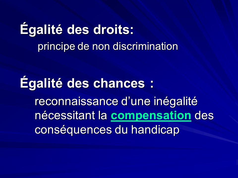 Égalité des droits: principe de non discrimination
