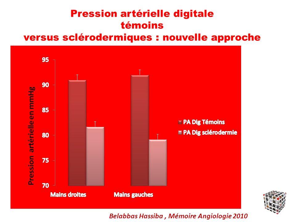 Pression artérielle digitale témoins
