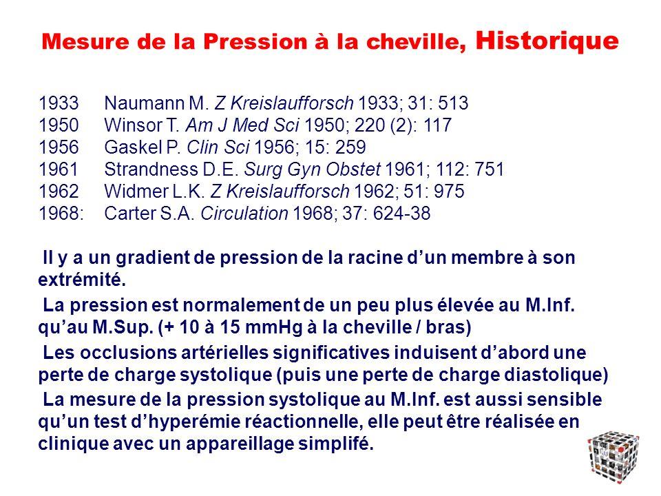 Mesure de la Pression à la cheville, Historique