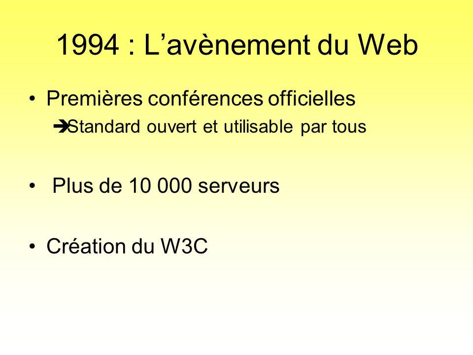 1994 : L'avènement du Web Premières conférences officielles