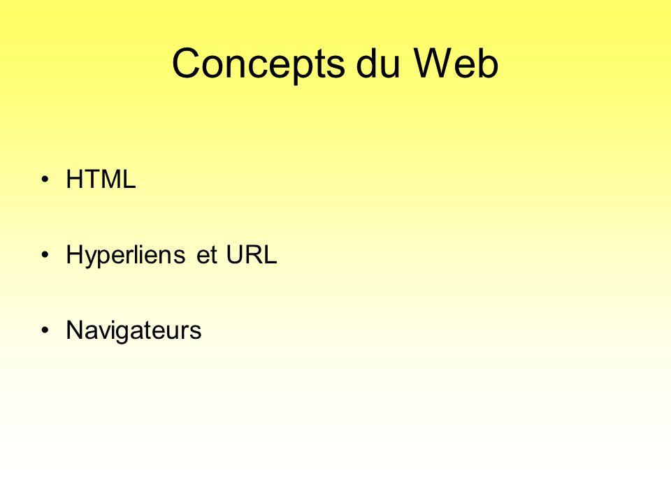 Concepts du Web HTML Hyperliens et URL Navigateurs