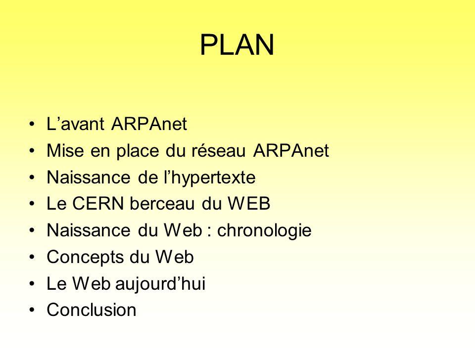 PLAN L'avant ARPAnet Mise en place du réseau ARPAnet