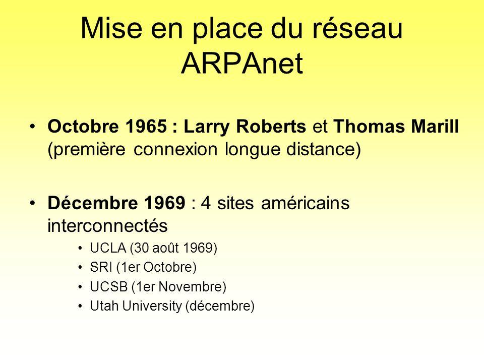 Mise en place du réseau ARPAnet