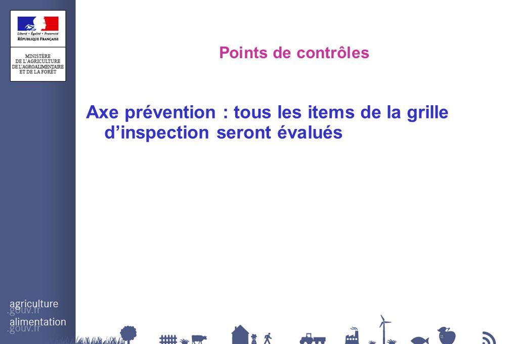 Points de contrôles Axe prévention : tous les items de la grille d'inspection seront évalués