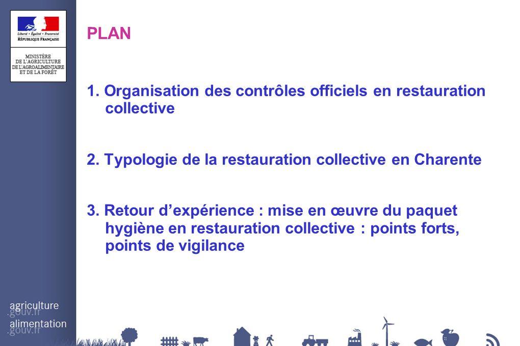 PLAN1. Organisation des contrôles officiels en restauration collective. 2. Typologie de la restauration collective en Charente.