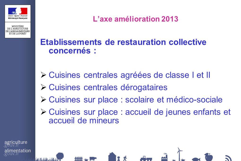 Etablissements de restauration collective concernés :