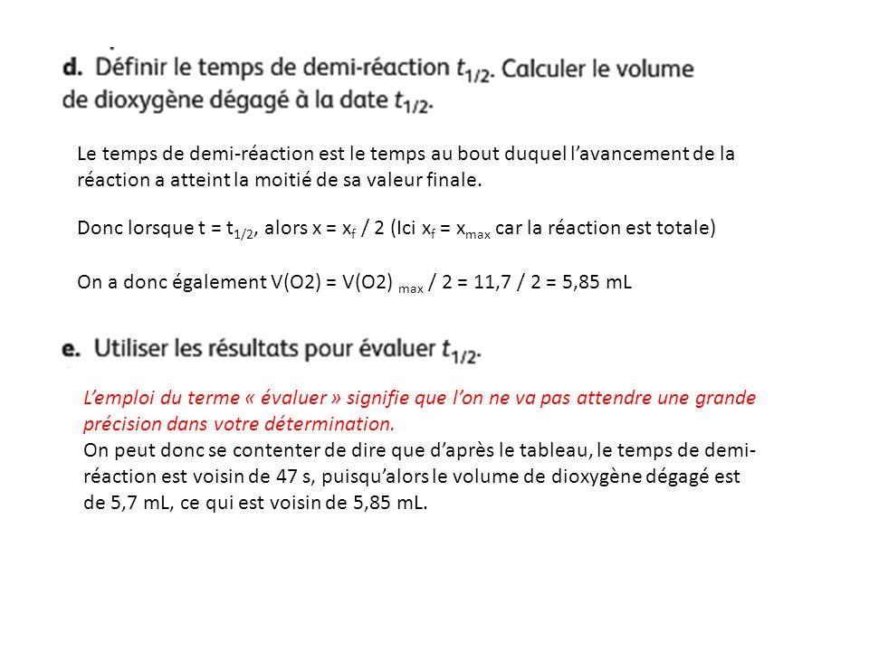 Le temps de demi-réaction est le temps au bout duquel l'avancement de la réaction a atteint la moitié de sa valeur finale.