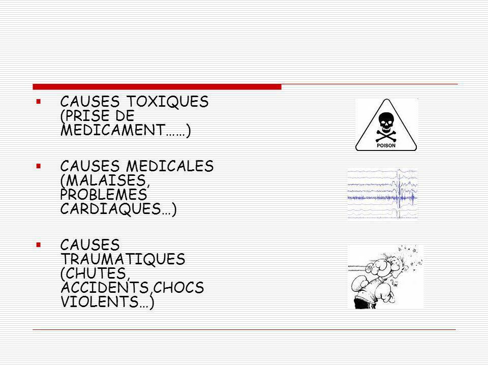 CAUSES TOXIQUES (PRISE DE MEDICAMENT……)