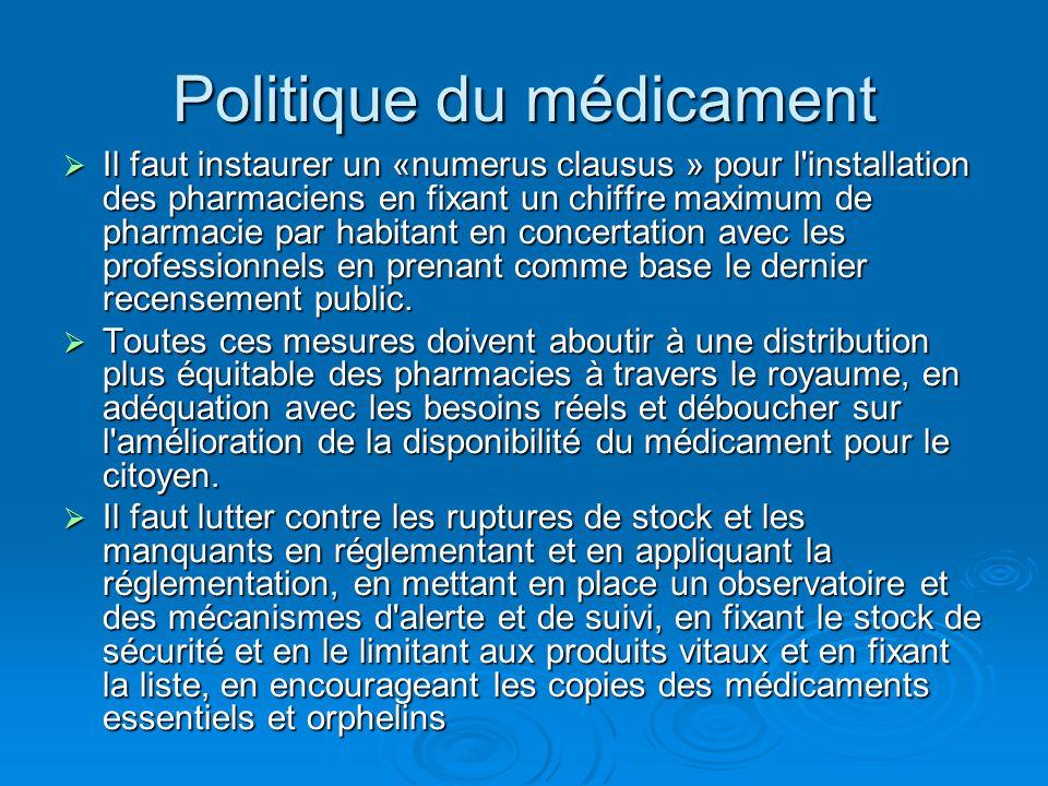 Politique du m dicament ppt t l charger - Produit contre les punaises de lit en pharmacie ...