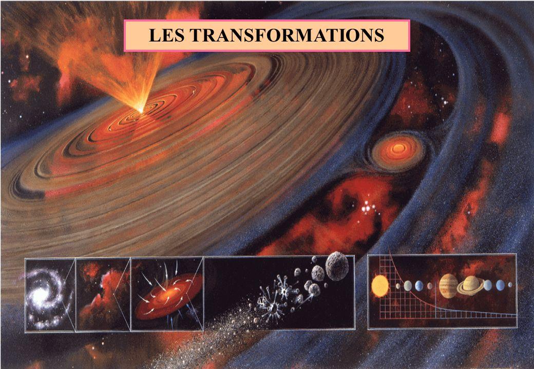 LES TRANSFORMATIONS