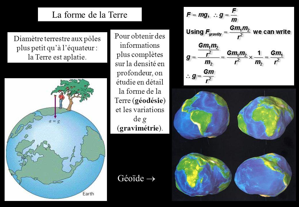 La forme de la Terre Géoïde 