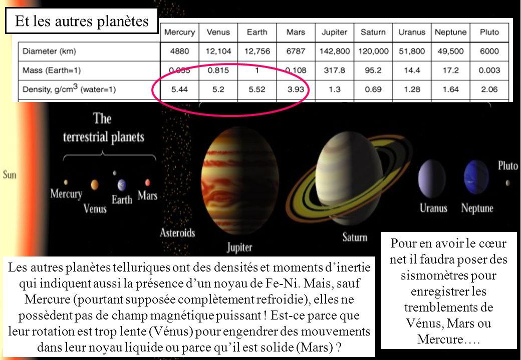 Et les autres planètes