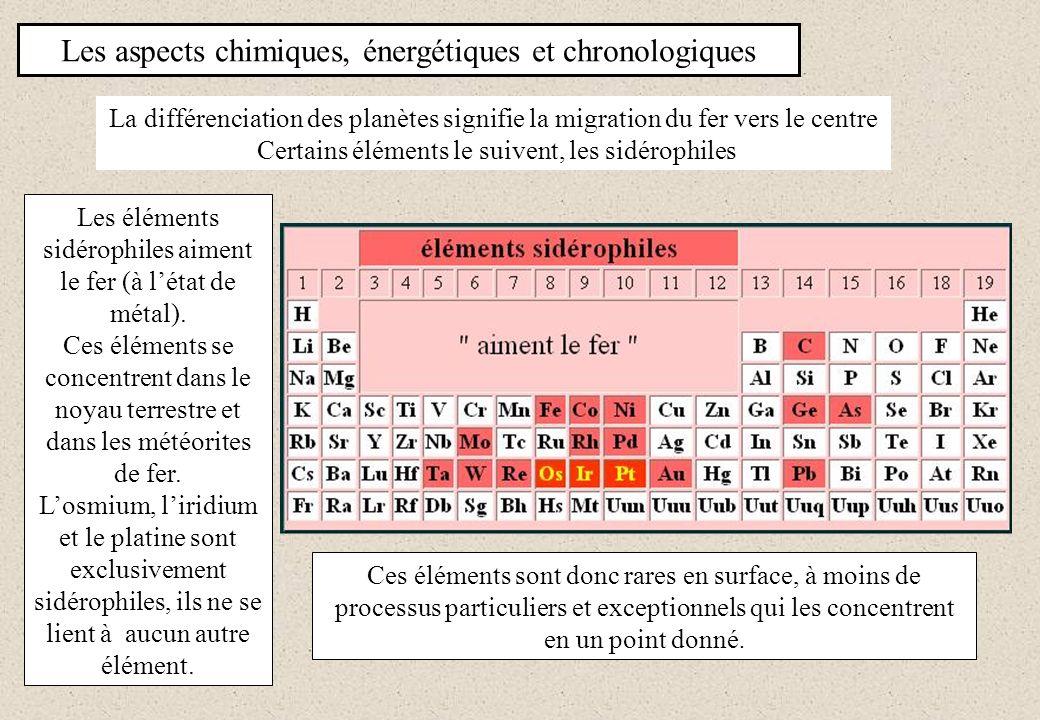 Les aspects chimiques, énergétiques et chronologiques