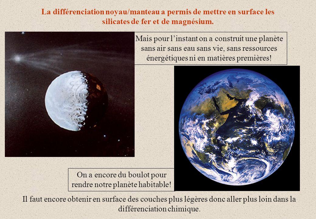 On a encore du boulot pour rendre notre planète habitable!