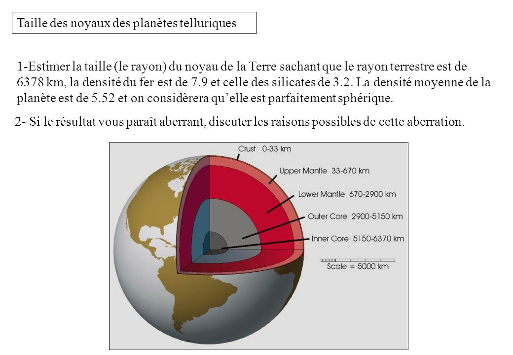Taille des noyaux des planètes telluriques