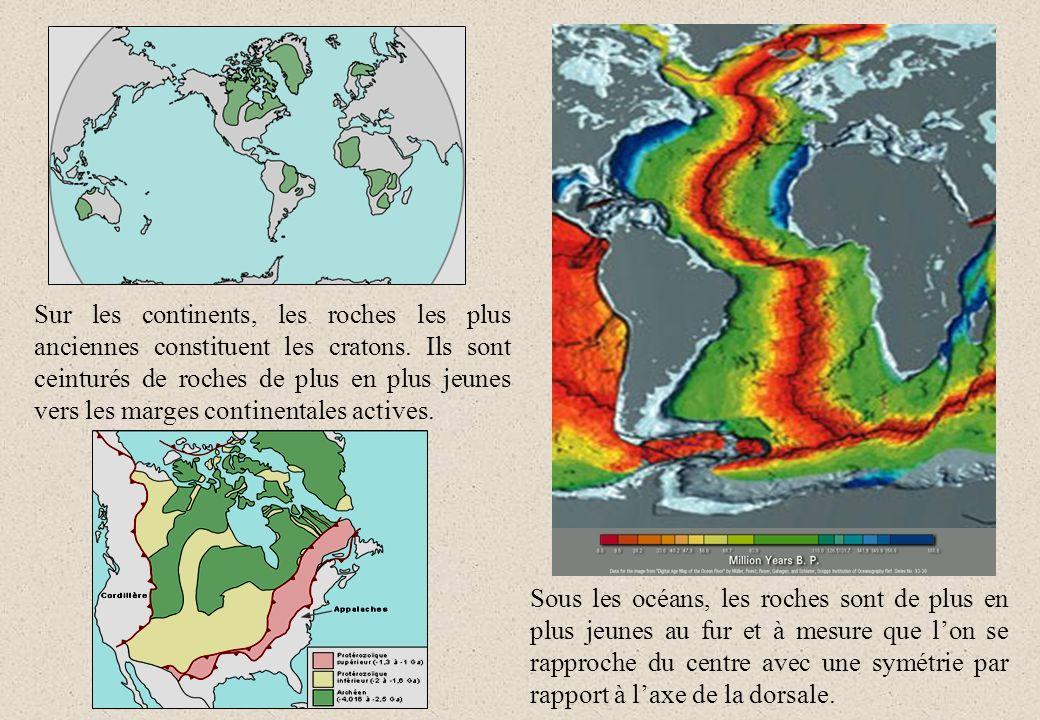 Sur les continents, les roches les plus anciennes constituent les cratons. Ils sont ceinturés de roches de plus en plus jeunes vers les marges continentales actives.