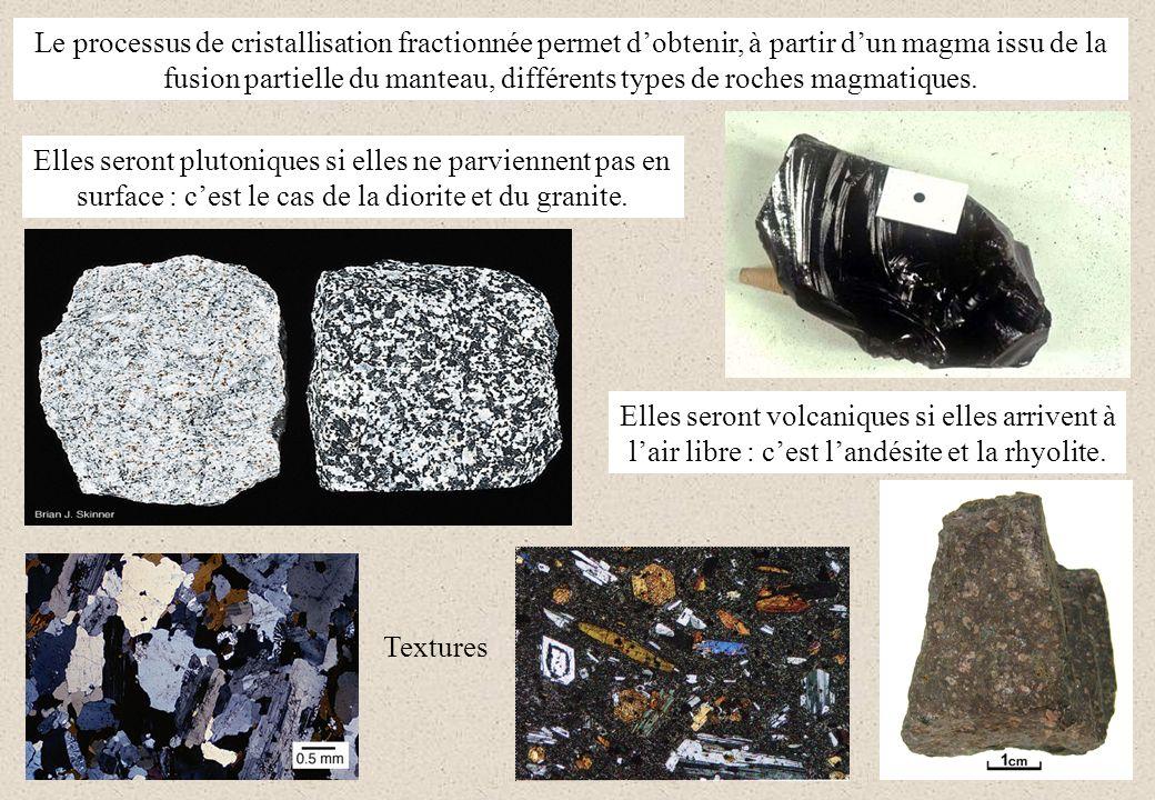 Le processus de cristallisation fractionnée permet d'obtenir, à partir d'un magma issu de la fusion partielle du manteau, différents types de roches magmatiques.