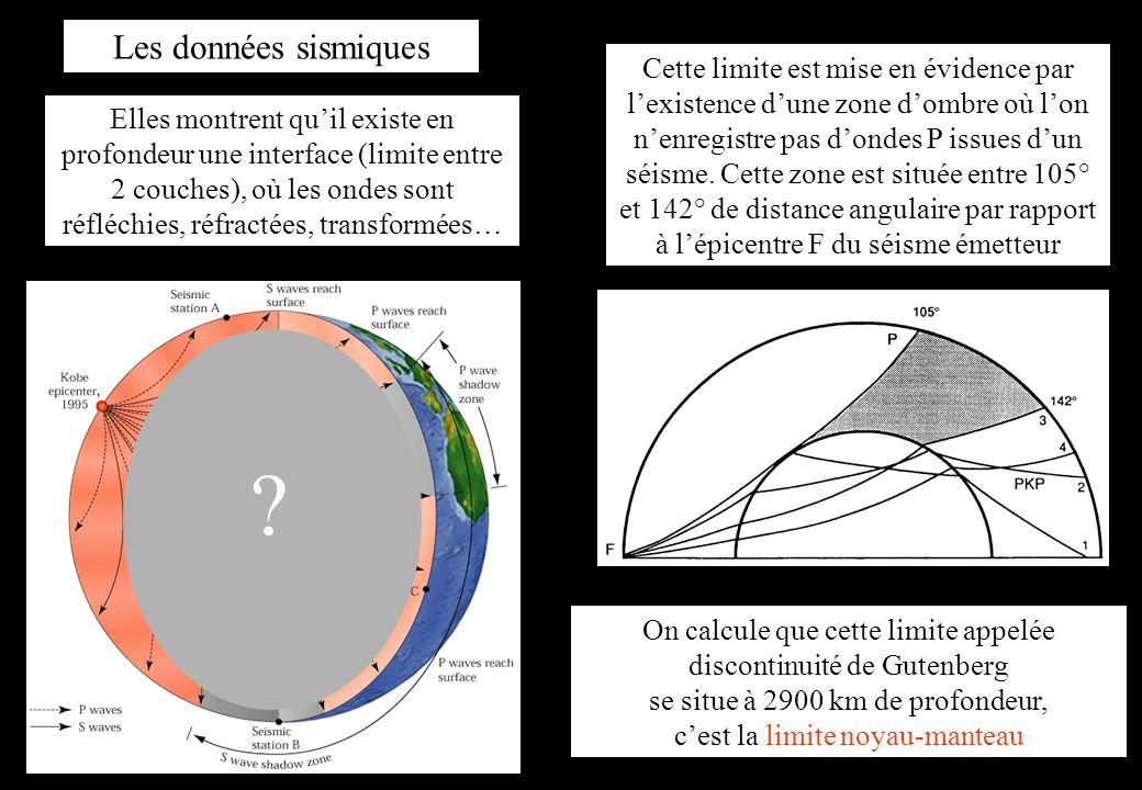 Les données sismiques