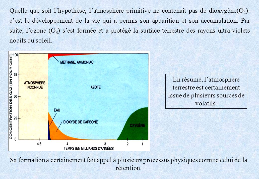 Quelle que soit l'hypothèse, l'atmosphère primitive ne contenait pas de dioxygène(O2): c'est le développement de la vie qui a permis son apparition et son accumulation. Par suite, l'ozone (O3) s'est formée et a protégé la surface terrestre des rayons ultra-violets nocifs du soleil.