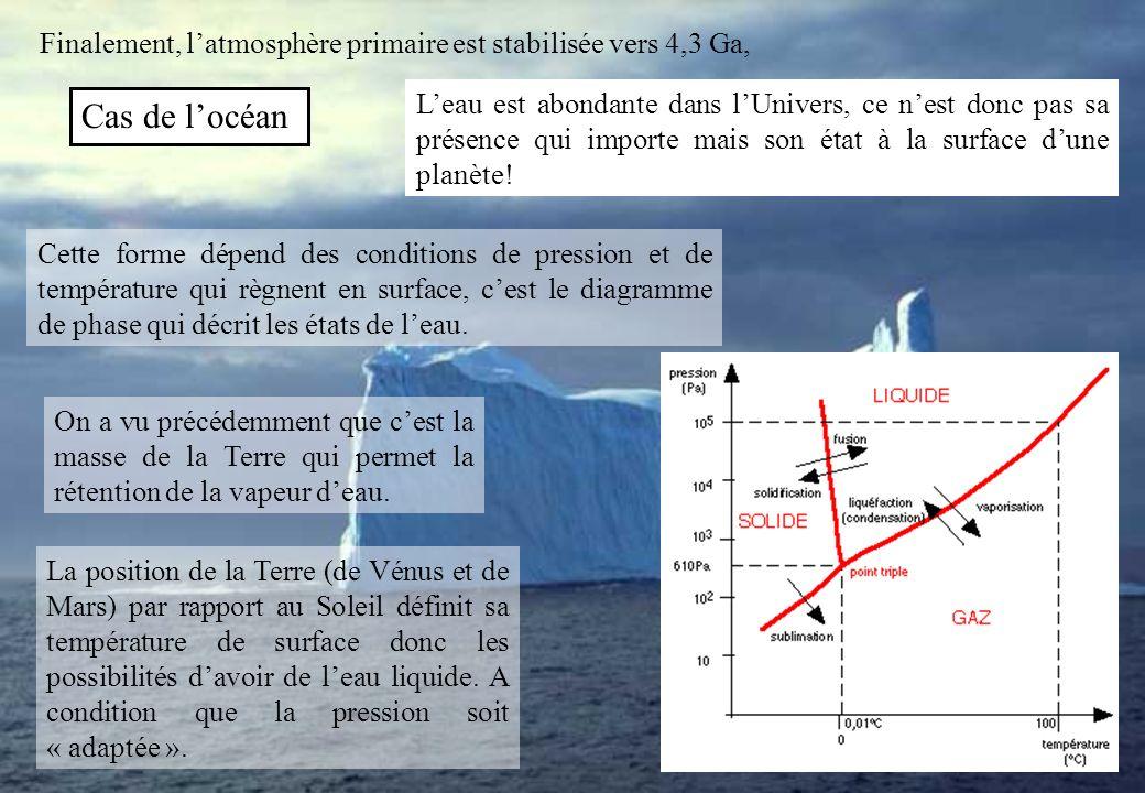 Finalement, l'atmosphère primaire est stabilisée vers 4,3 Ga,