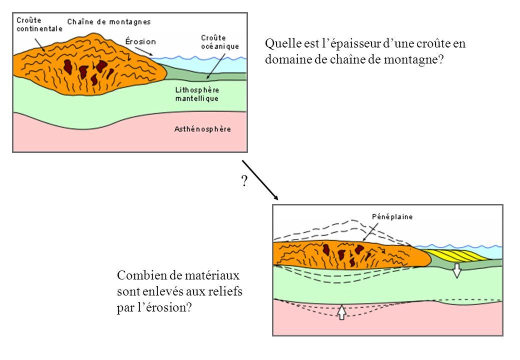 Quelle est l'épaisseur d'une croûte en domaine de chaîne de montagne