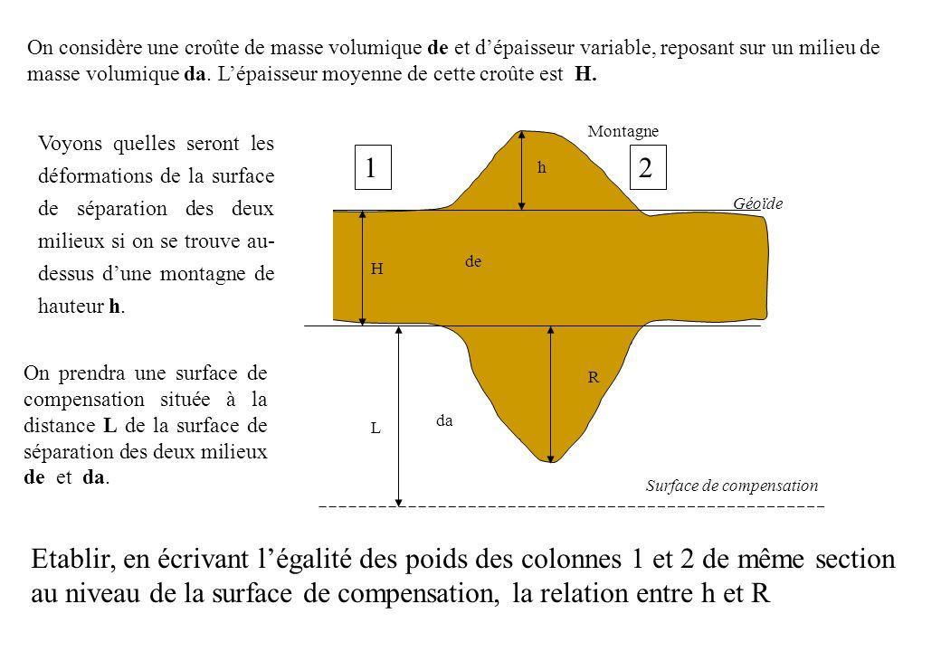 On considère une croûte de masse volumique de et d'épaisseur variable, reposant sur un milieu de masse volumique da. L'épaisseur moyenne de cette croûte est H.
