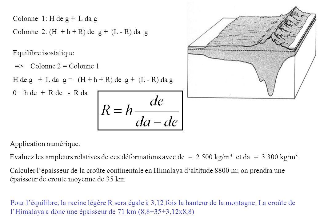 Colonne 1: H de g + L da g Colonne 2: (H + h + R) de g + (L - R) da g. Equilibre isostatique.