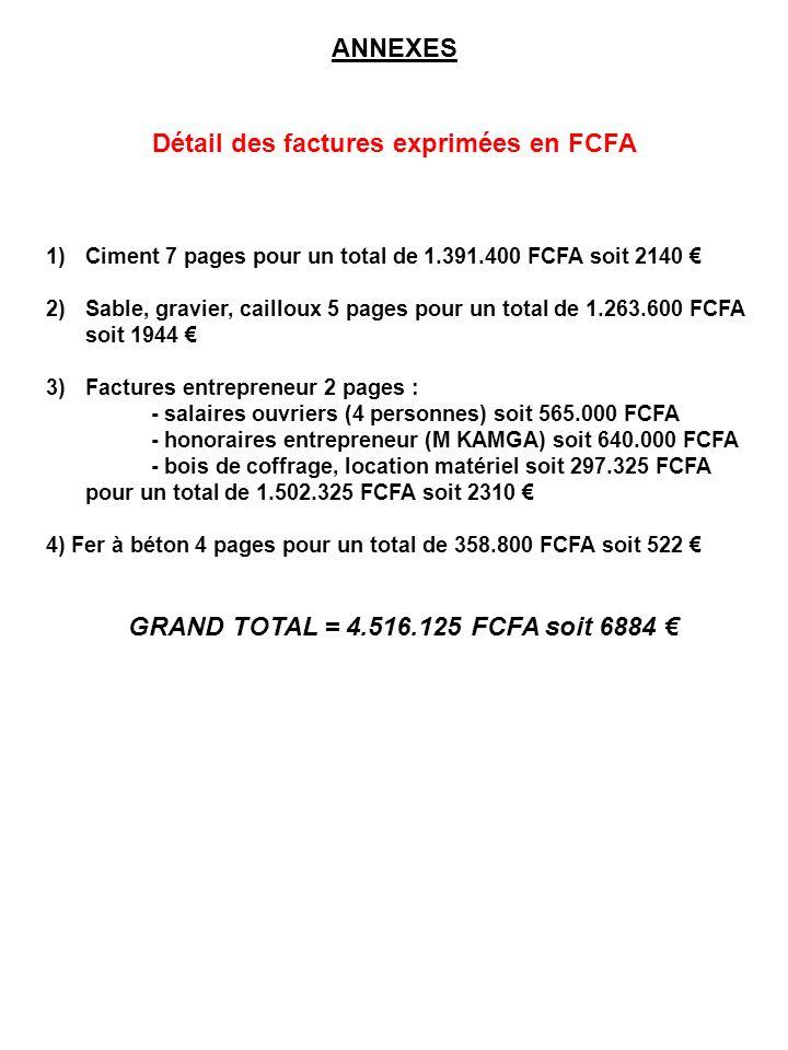 Détail des factures exprimées en FCFA