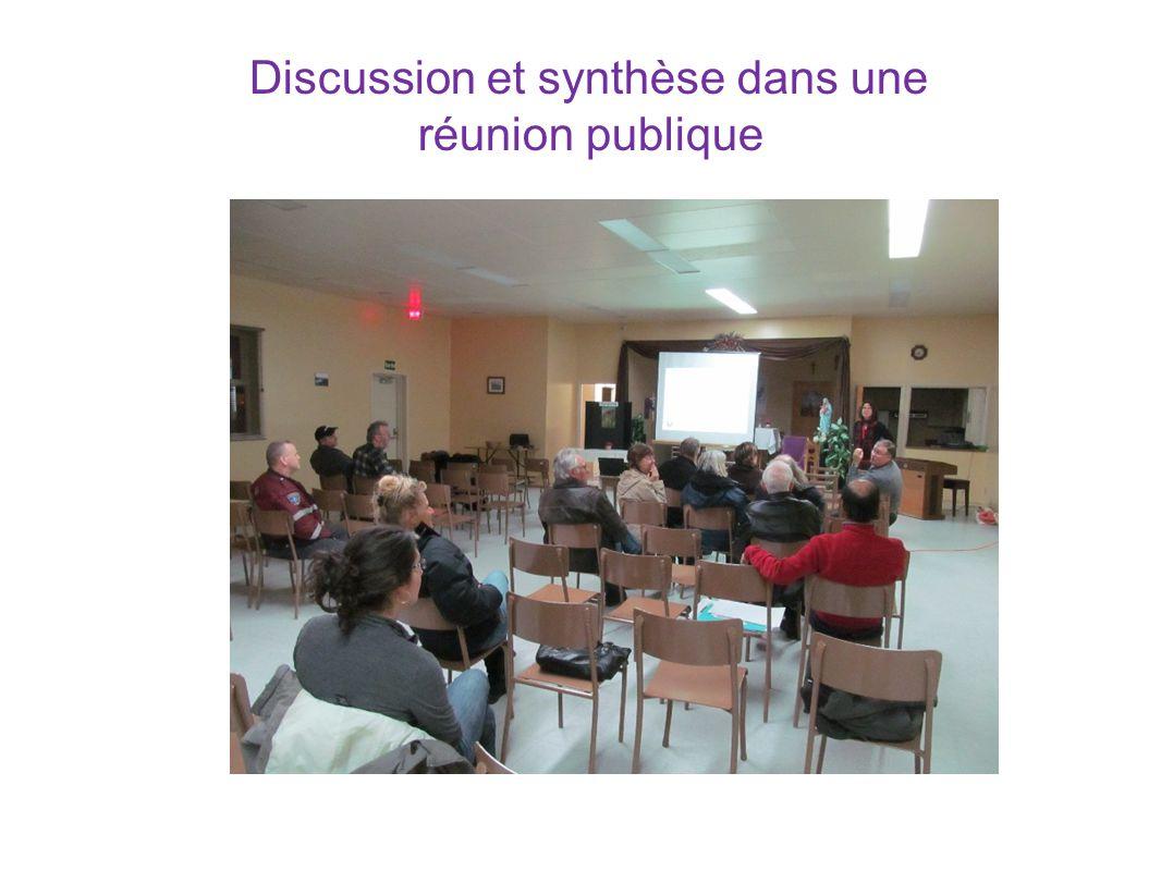 Discussion et synthèse dans une réunion publique