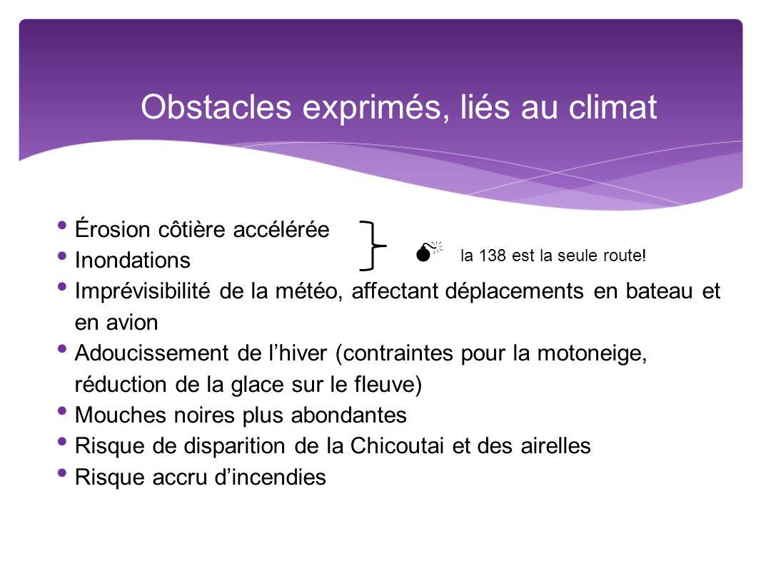 Obstacles exprimés, liés au climat