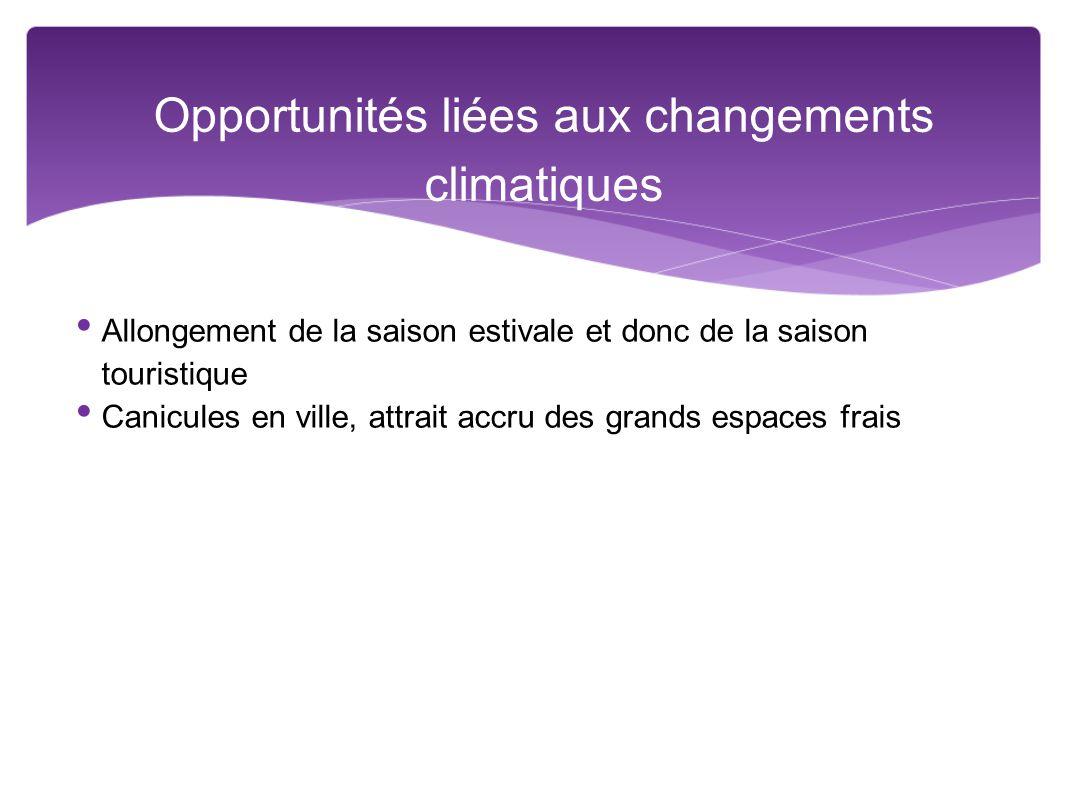 Opportunités liées aux changements climatiques