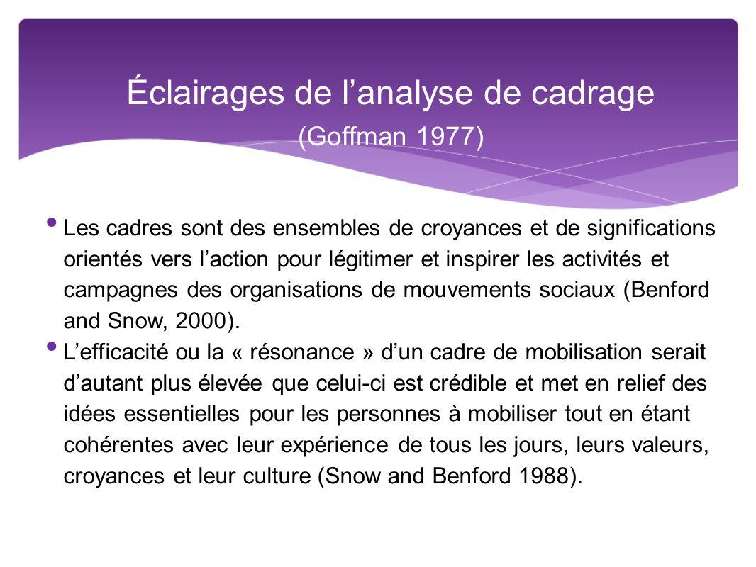 Éclairages de l'analyse de cadrage (Goffman 1977)
