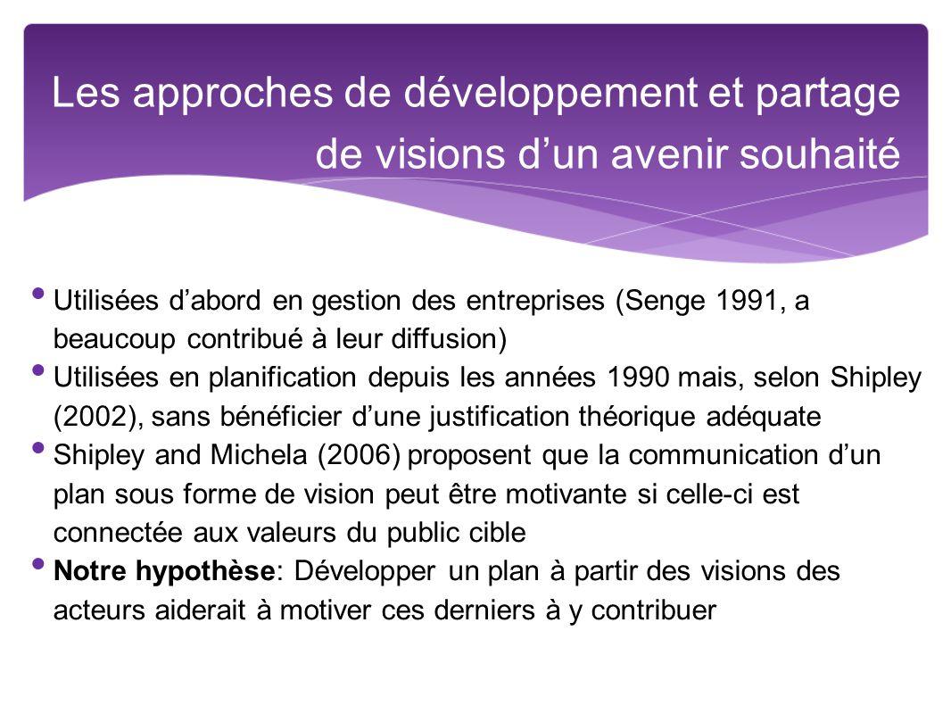 Les approches de développement et partage de visions d'un avenir souhaité
