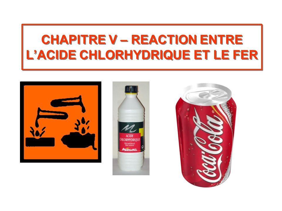 CHAPITRE V – REACTION ENTRE L'ACIDE CHLORHYDRIQUE ET LE FER