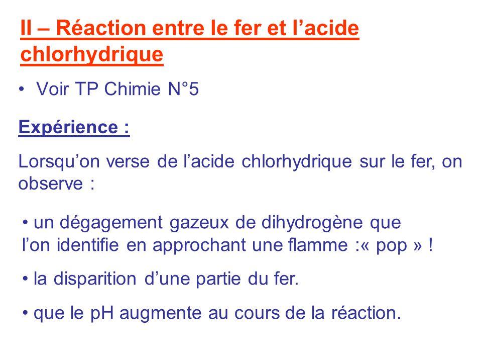 II – Réaction entre le fer et l'acide chlorhydrique