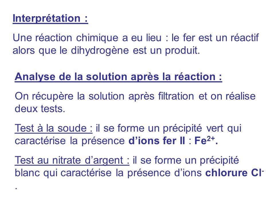 Interprétation : Une réaction chimique a eu lieu : le fer est un réactif alors que le dihydrogène est un produit.