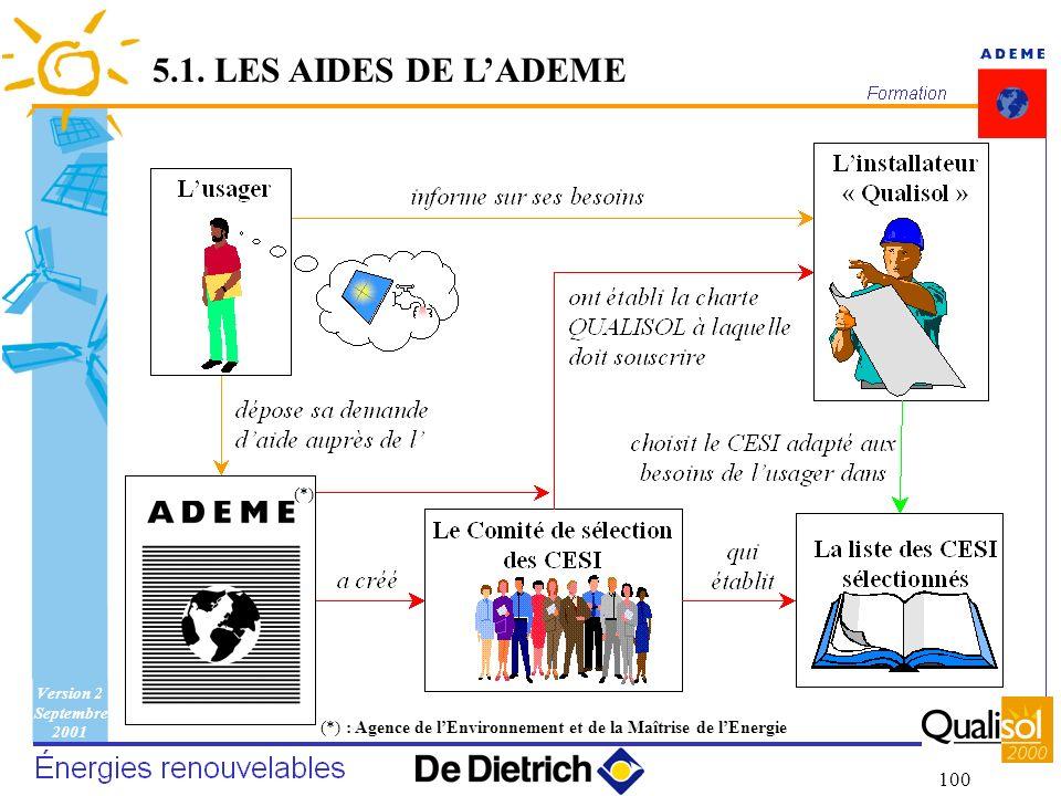 5.1. LES AIDES DE L'ADEME (*)