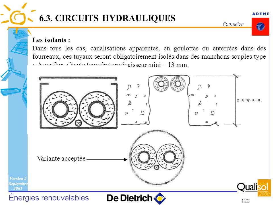 6.3. CIRCUITS HYDRAULIQUES