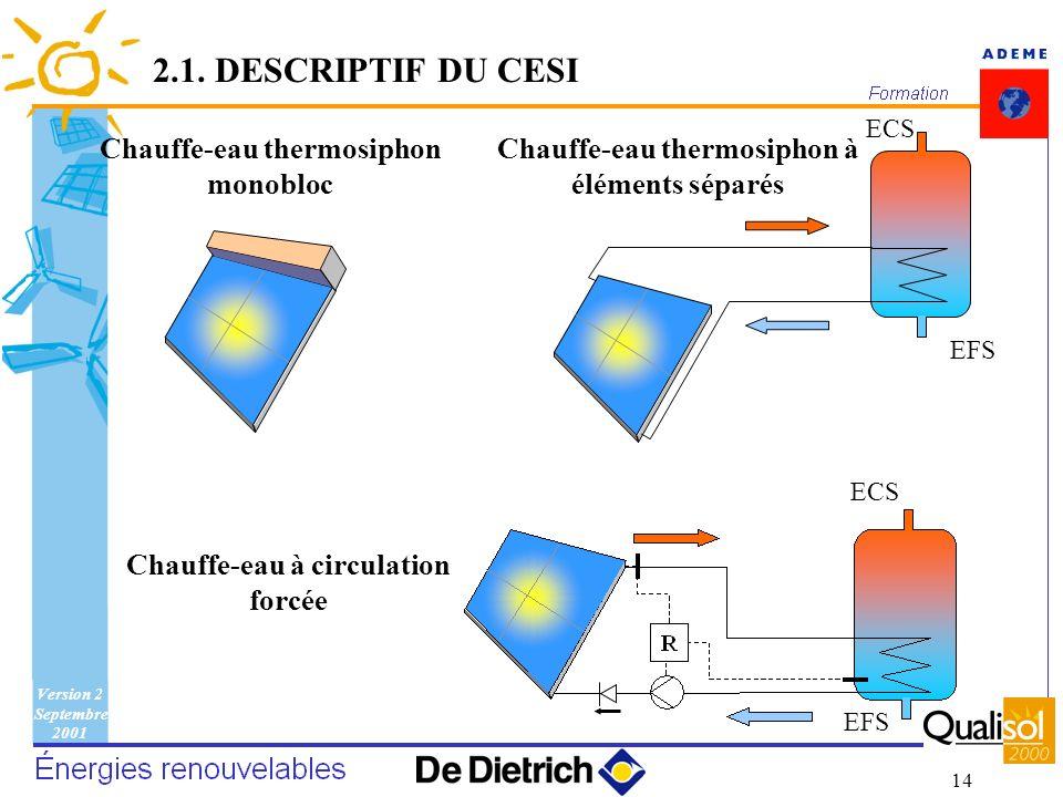 2.1. DESCRIPTIF DU CESI Chauffe-eau thermosiphon monobloc