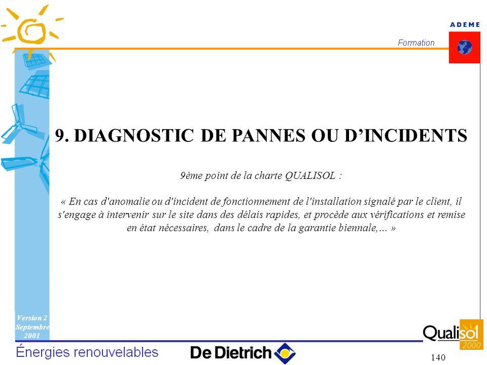 9. DIAGNOSTIC DE PANNES OU D'INCIDENTS