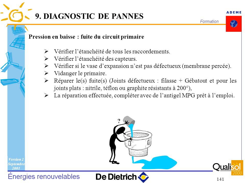 9. DIAGNOSTIC DE PANNES Pression en baisse : fuite du circuit primaire