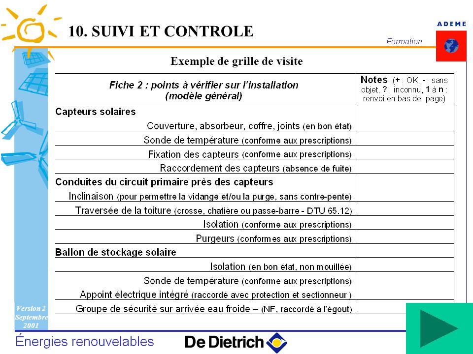 10. SUIVI ET CONTROLE Exemple de grille de visite 10