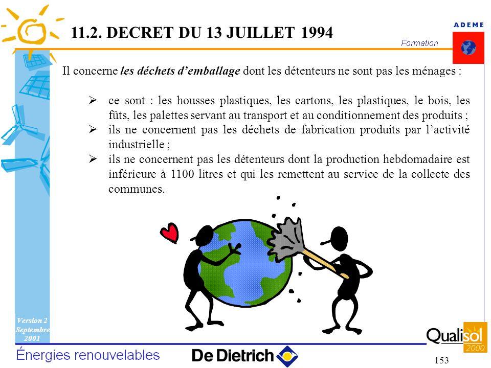 11.2. DECRET DU 13 JUILLET 1994 Il concerne les déchets d'emballage dont les détenteurs ne sont pas les ménages :