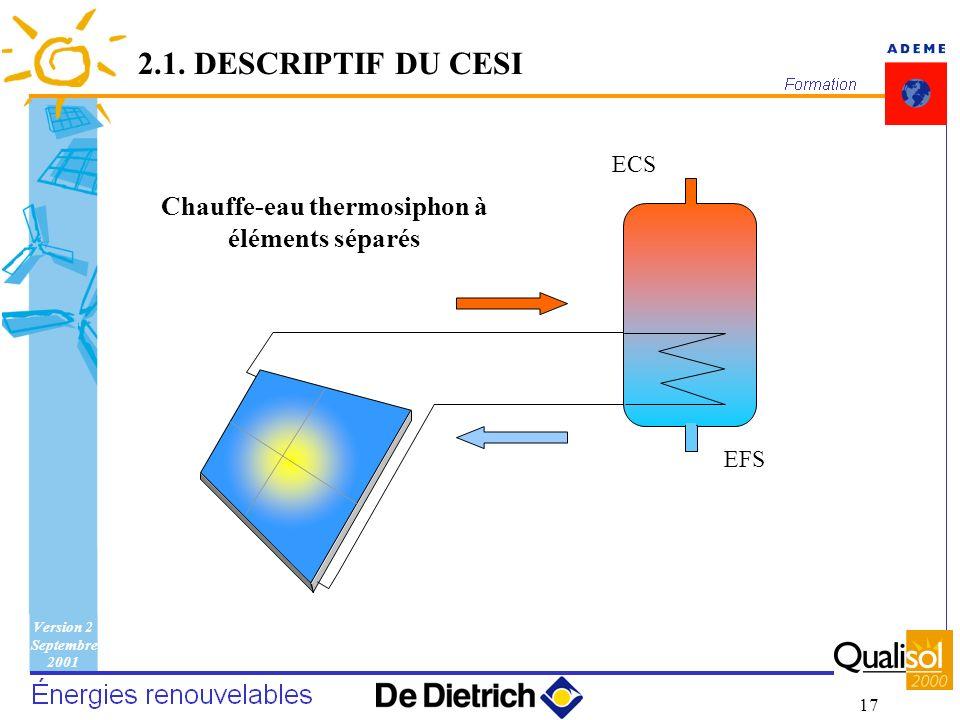Chauffe-eau thermosiphon à éléments séparés