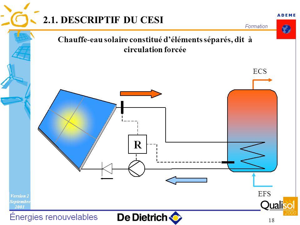2.1. DESCRIPTIF DU CESI Chauffe-eau solaire constitué d'éléments séparés, dit à circulation forcée.