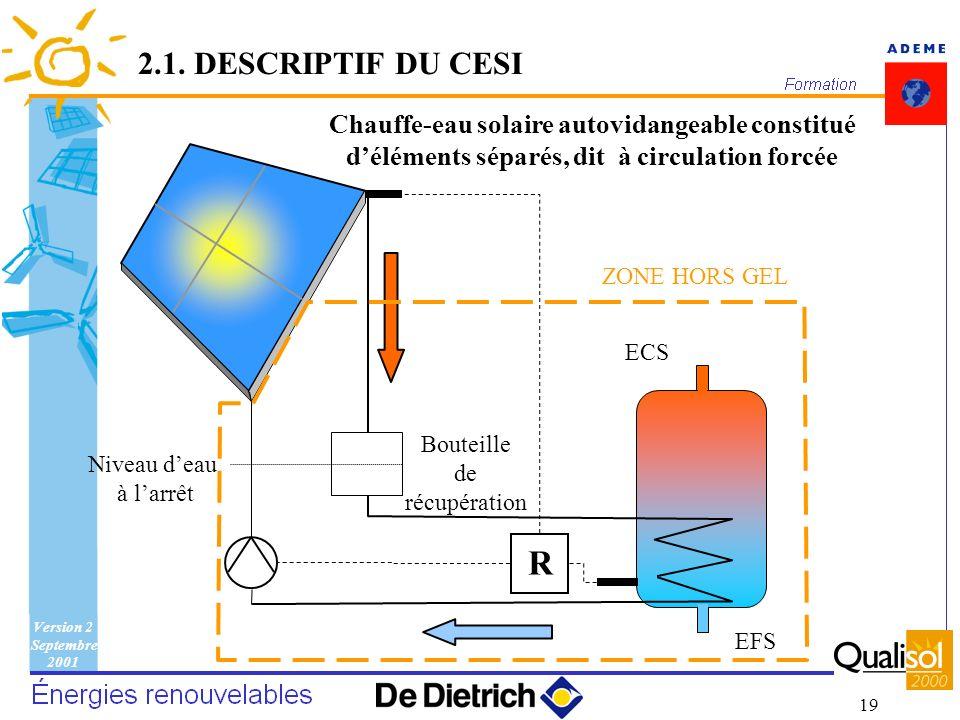 2.1. DESCRIPTIF DU CESIChauffe-eau solaire autovidangeable constitué d'éléments séparés, dit à circulation forcée.