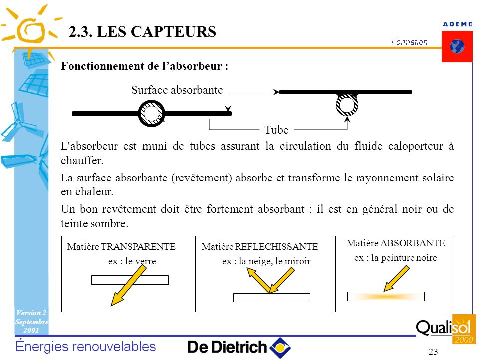 2.3. LES CAPTEURS Fonctionnement de l'absorbeur : Surface absorbante