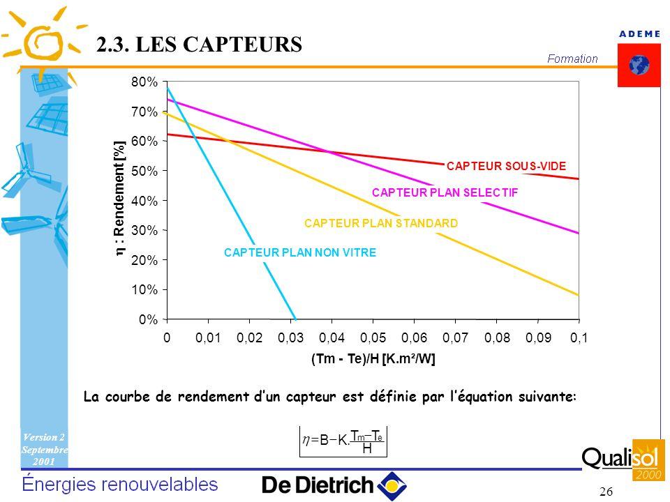 2.3. LES CAPTEURS 0% 10% 20% 30% 40% 50% 60% 70% 80% 0,01. 0,02. 0,03. 0,04. 0,05. 0,06.